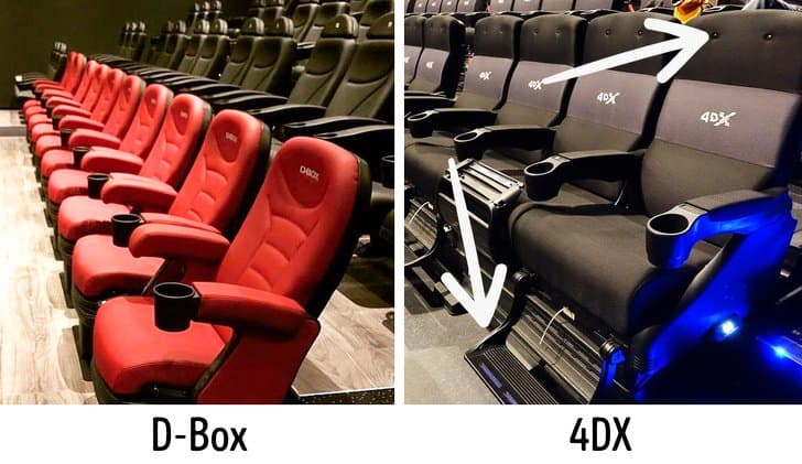 صالات السينما الـ 4D