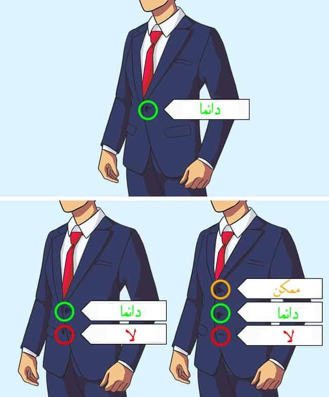 إتيكيت الملابس الرسمية والعادية : أزرار الجاكيت