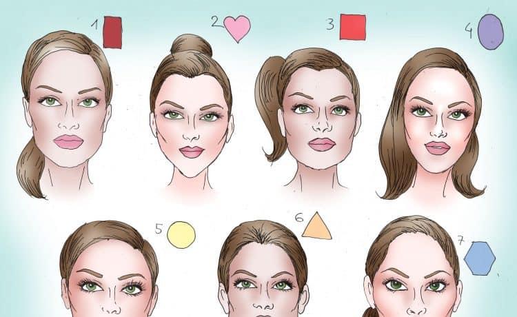 كيف اعرف شكل وجهي
